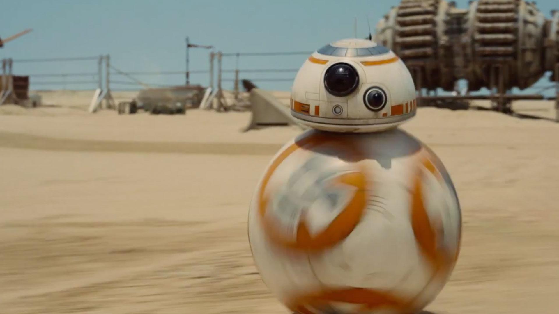 这是R2么